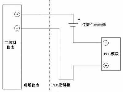 仪表人如何区分有源和无源信号 怎幺区分仪表信号