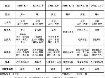 中关村第四小学午餐食谱 小学生食谱