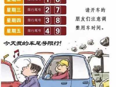 天津限号最新消息 2018年天津机动车新一轮限号